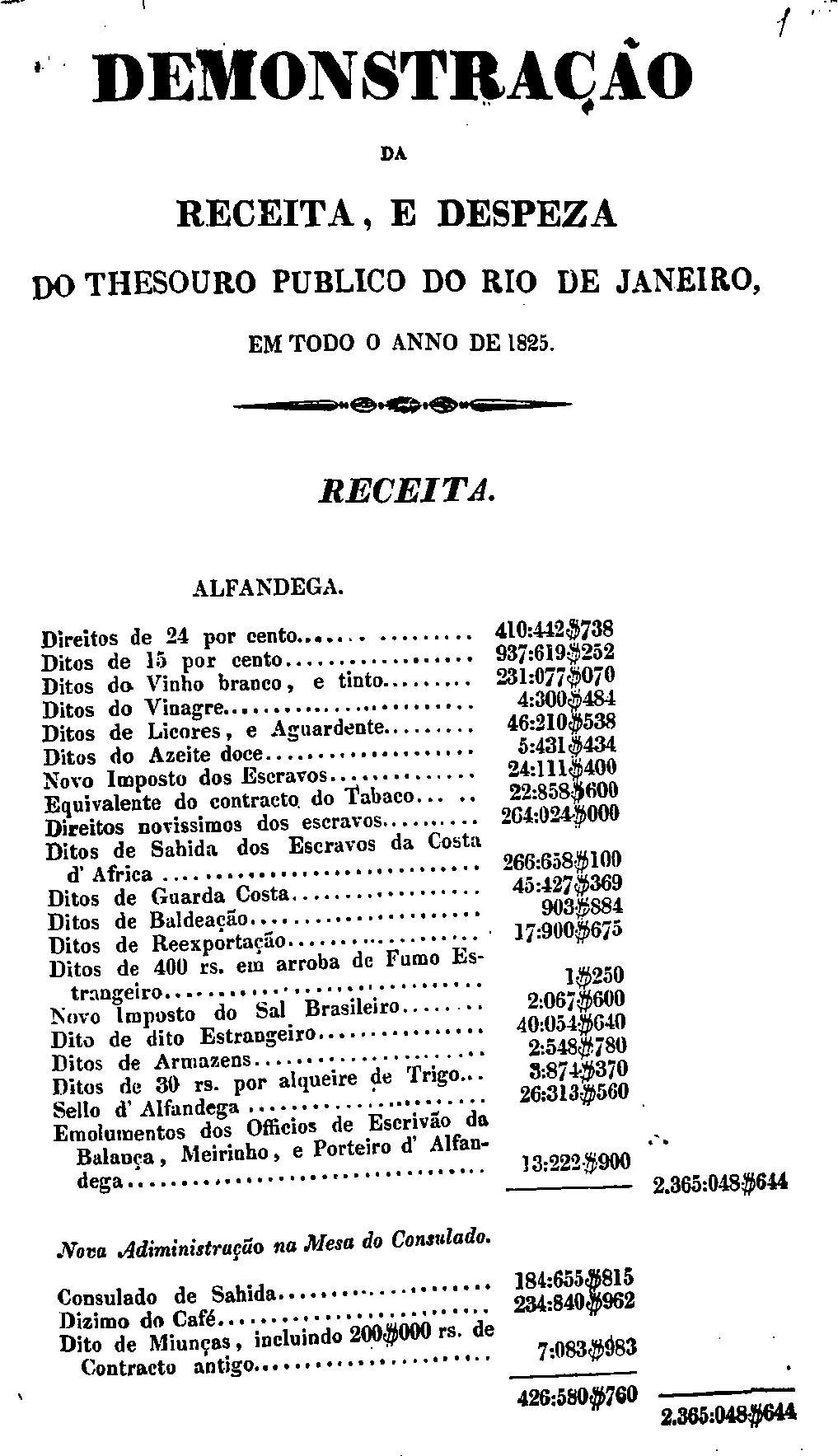 Ministerio da Fazenda - Demonstração da receita e despesa do Thesouro Público do Rio de Janeiro em todo o ano de 1825
