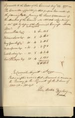 Cover of: Payroll of the Great and General Council of Massachusetts meetings in May and November 1774